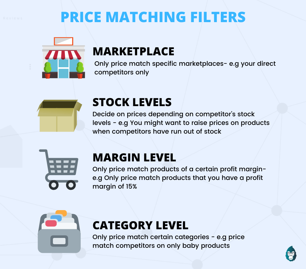 price match filtering